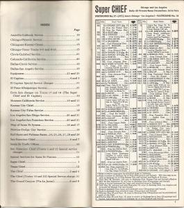 ATSF Spring 1958 - Contents-Super Chief Sked