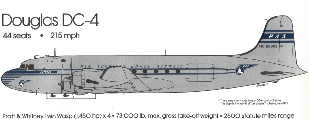 Douglas DC-4 (Illustration by Mike Machat in Ron Davies' Pan Am - An Airline and Its Aircraft)
