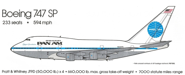 Boeing 747SP (Illustration by Mike Machat in Pan Am - An Airline and Its Aircraft)