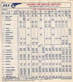 Flight Schedules for Flight 6