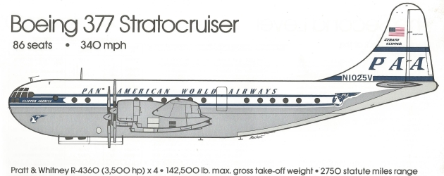 Boeing 377 - Clipper America (Mike Machat)