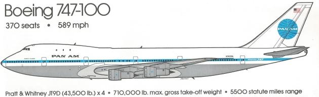 Boeing 747 Machat