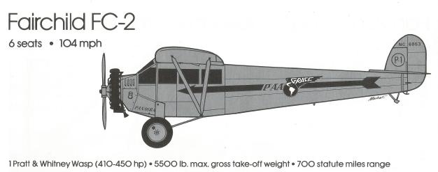 FC-2 (Mike Machat in Pan Am - An Airline and Its Aircraft).