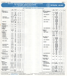 Page from 1963 timetable showing flight 101.