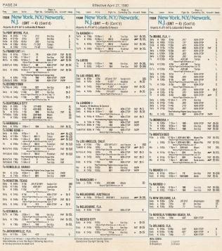 TT 1980