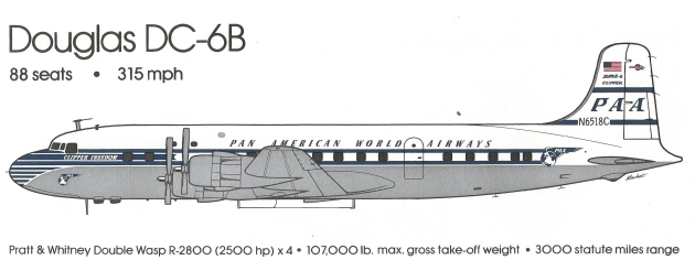 Drawing by Mike Machat in Pan Am - An Airline and its Aircraft by Ron Davies