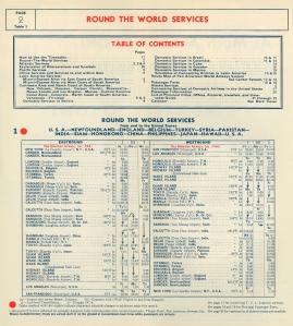1948 RTW