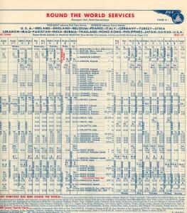 1954 RTW