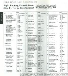 1971-72 RTW