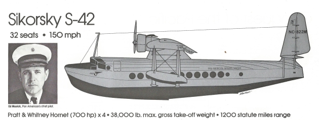Sikorsky S- 42 - Drawing by Mike Machat in Pan Am - An Airline and Its Aircraft