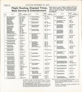 1975 - Dec