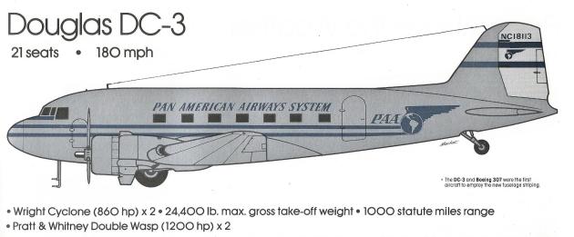 DC-30009